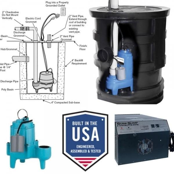 landscape sump pump drain system houston