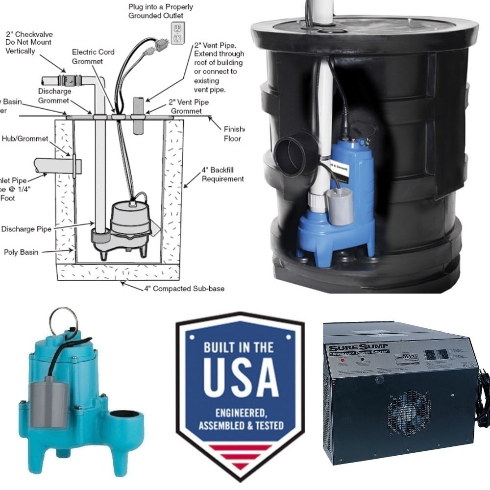 landscape sump pump drain system houston